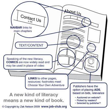 New_literacy