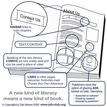 Does a new literacy call for a new book model or hell like comic books zak sent me a diagram of what hes thinking click the image for an enlarged version ccuart Image collections