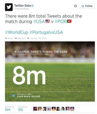 World cup Twitter