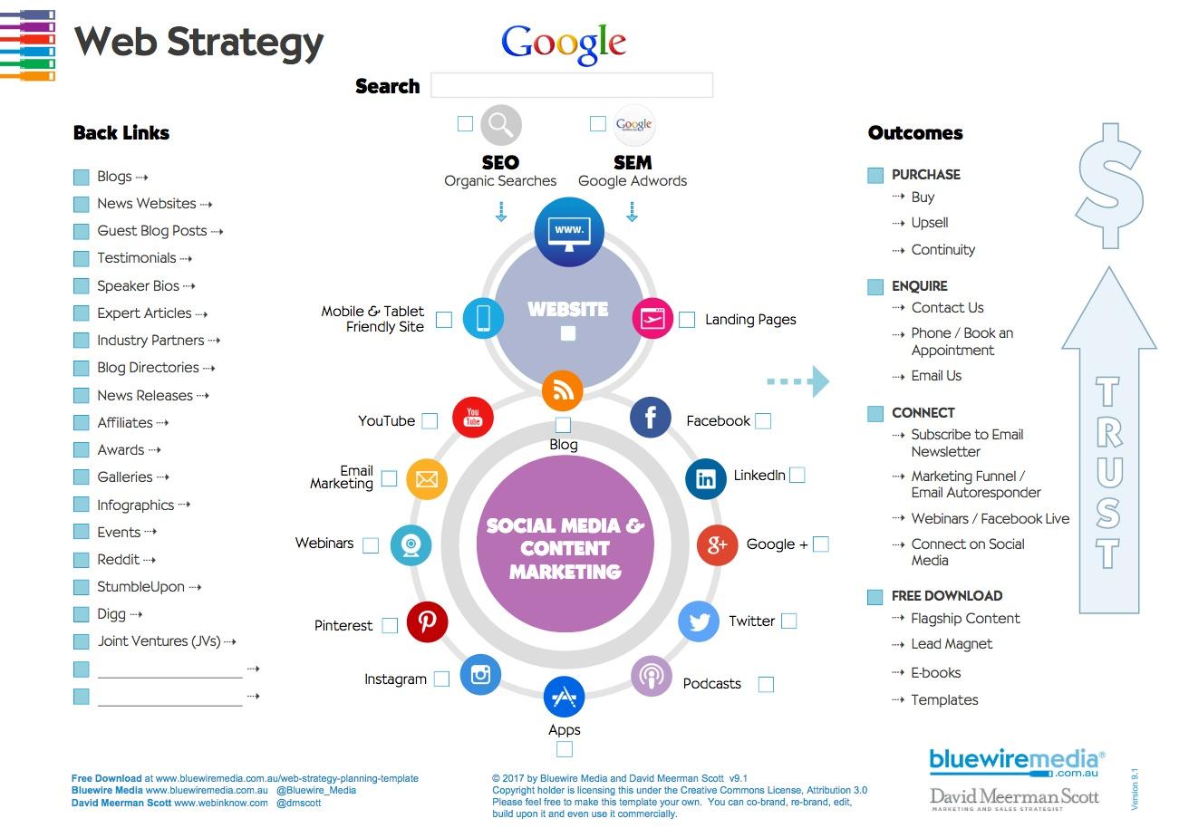 Web Strategy.jpg